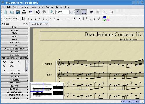 Convert Abc To Musicxml